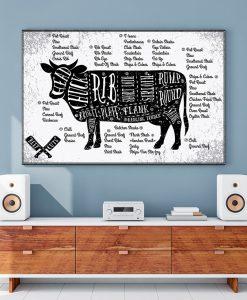 27_retro - Beef Cuts